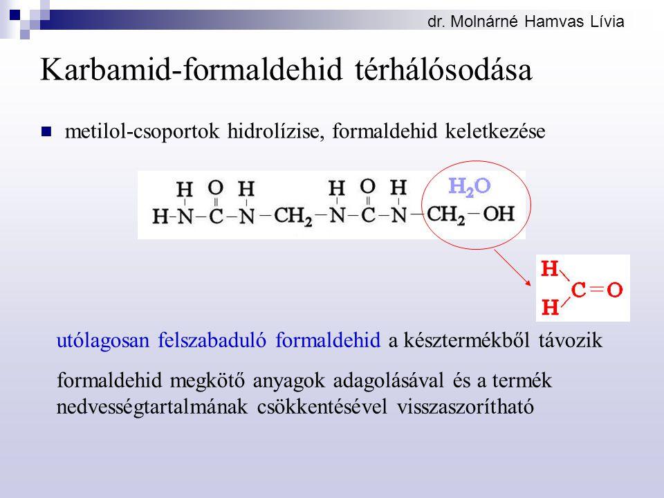 dr. Molnárné Hamvas Lívia Karbamid-formaldehid térhálósodása metilol-csoportok hidrolízise, formaldehid keletkezése utólagosan felszabaduló formaldehi