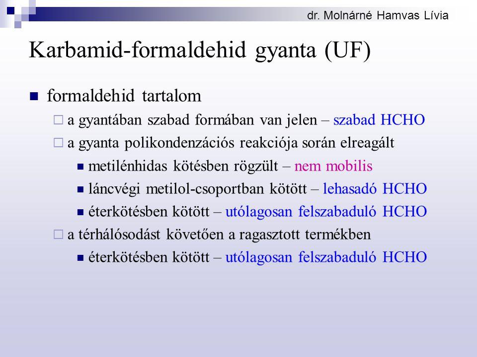 dr. Molnárné Hamvas Lívia Karbamid-formaldehid gyanta (UF) formaldehid tartalom  a gyantában szabad formában van jelen – szabad HCHO  a gyanta polik