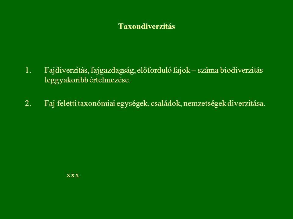 Taxondiverzitás 1.Fajdiverzitás, fajgazdagság, előforduló fajok – száma biodiverzitás leggyakoribb értelmezése. 2.Faj feletti taxonómiai egységek, csa