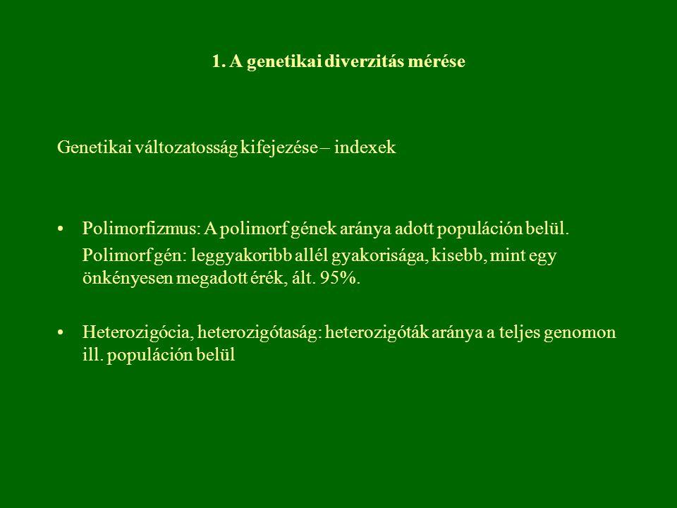 Genetikai változatosság kifejezése – indexek Polimorfizmus: A polimorf gének aránya adott populáción belül. Polimorf gén: leggyakoribb allél gyakorisá