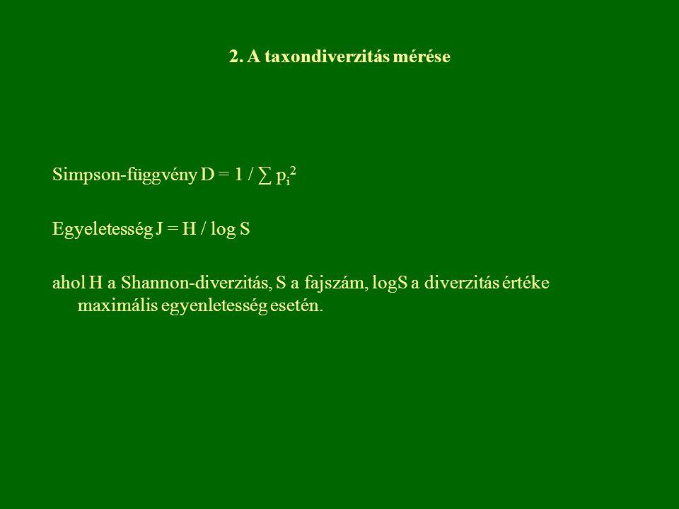 Simpson-függvény D = 1 / ∑ p i 2 Egyeletesség J = H / log S ahol H a Shannon-diverzitás, S a fajszám, logS a diverzitás értéke maximális egyenletesség