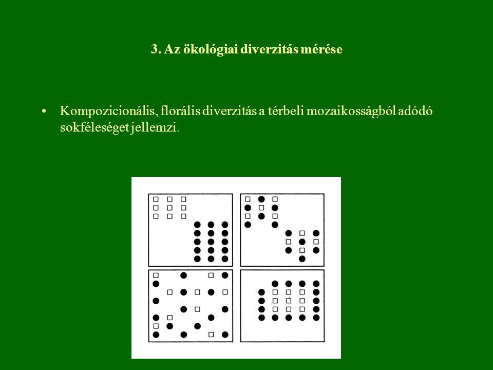 3. Az ökológiai diverzitás mérése Kompozicionális, florális diverzitás a térbeli mozaikosságból adódó sokféleséget jellemzi.