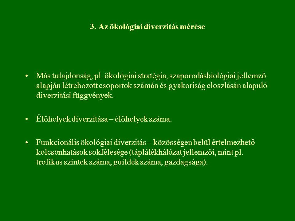 Más tulajdonság, pl. ökológiai stratégia, szaporodásbiológiai jellemző alapján létrehozott csoportok számán és gyakoriság eloszlásán alapuló diverzitá