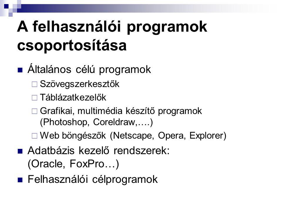 A felhasználói programok csoportosítása Általános célú programok  Szövegszerkesztők  Táblázatkezelők  Grafikai, multimédia készítő programok (Photoshop, Coreldraw,….)  Web böngészők (Netscape, Opera, Explorer) Adatbázis kezelő rendszerek: (Oracle, FoxPro…) Felhasználói célprogramok