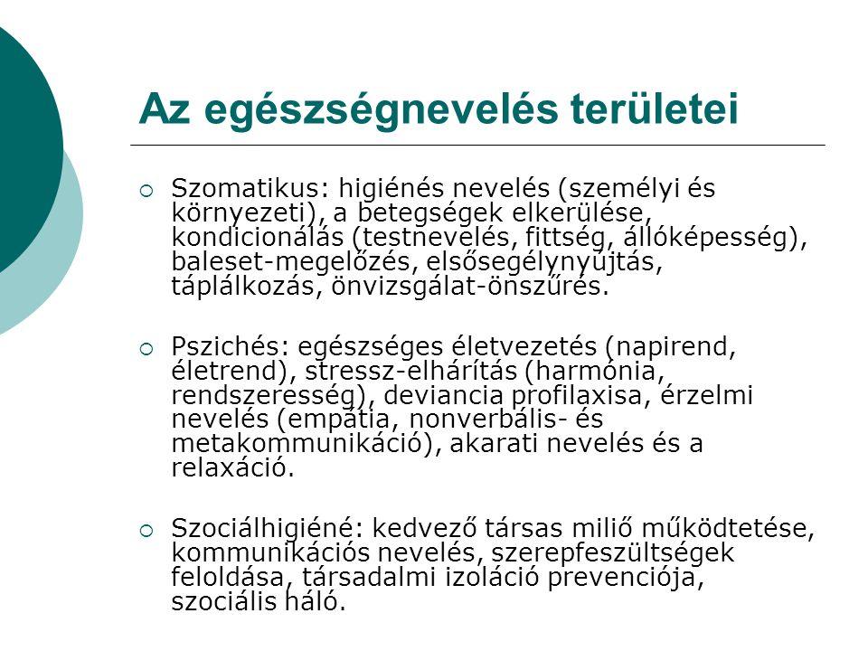 Az egészségnevelés területei  Szomatikus: higiénés nevelés (személyi és környezeti), a betegségek elkerülése, kondicionálás (testnevelés, fittség, állóképesség), baleset-megelőzés, elsősegélynyújtás, táplálkozás, önvizsgálat-önszűrés.