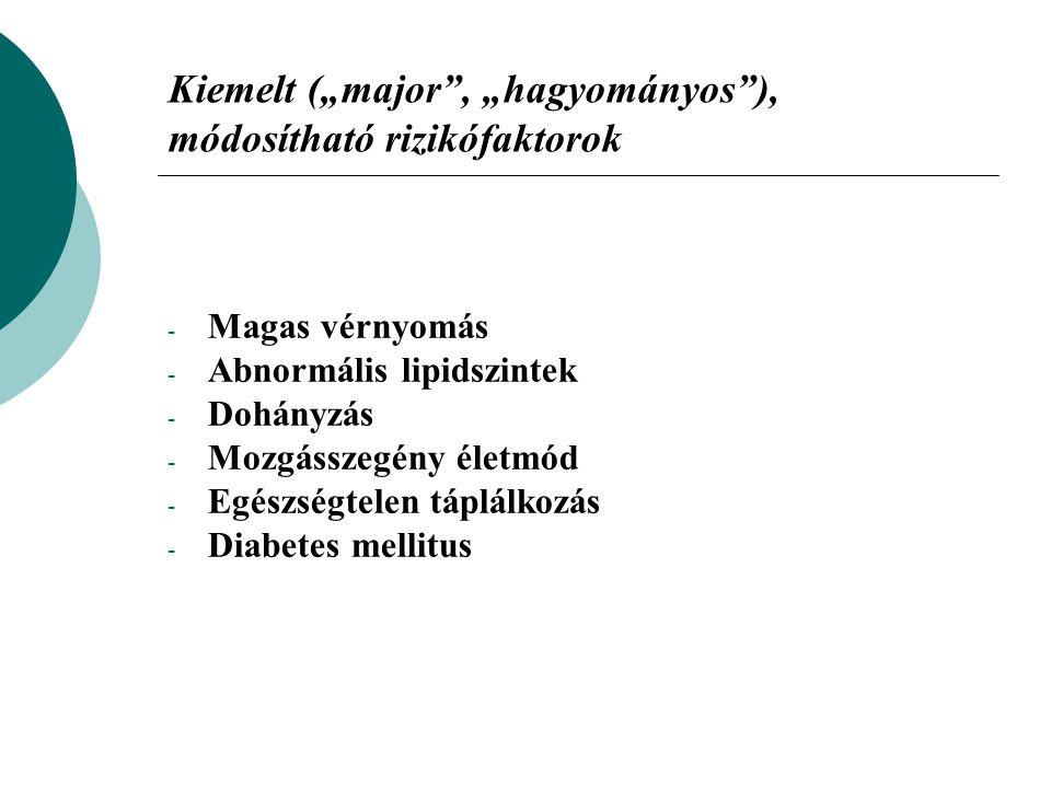 """Kiemelt (""""major , """"hagyományos ), módosítható rizikófaktorok - Magas vérnyomás - Abnormális lipidszintek - Dohányzás - Mozgásszegény életmód - Egészségtelen táplálkozás - Diabetes mellitus"""