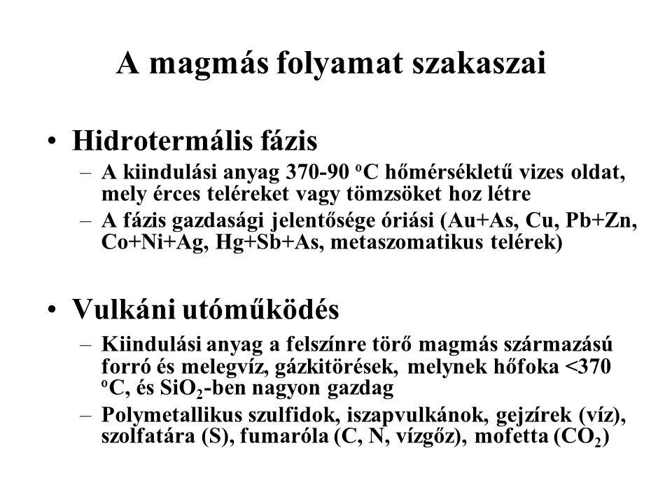 A magmás folyamat szakaszai Hidrotermális fázis –A kiindulási anyag 370-90 o C hőmérsékletű vizes oldat, mely érces teléreket vagy tömzsöket hoz létre