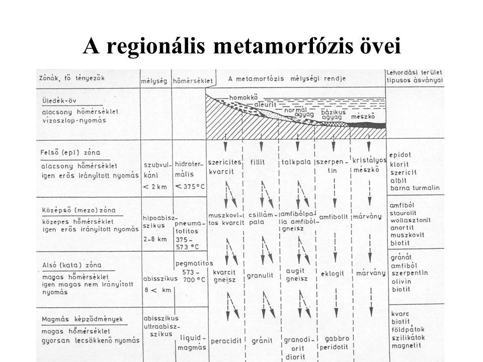 A regionális metamorfózis övei