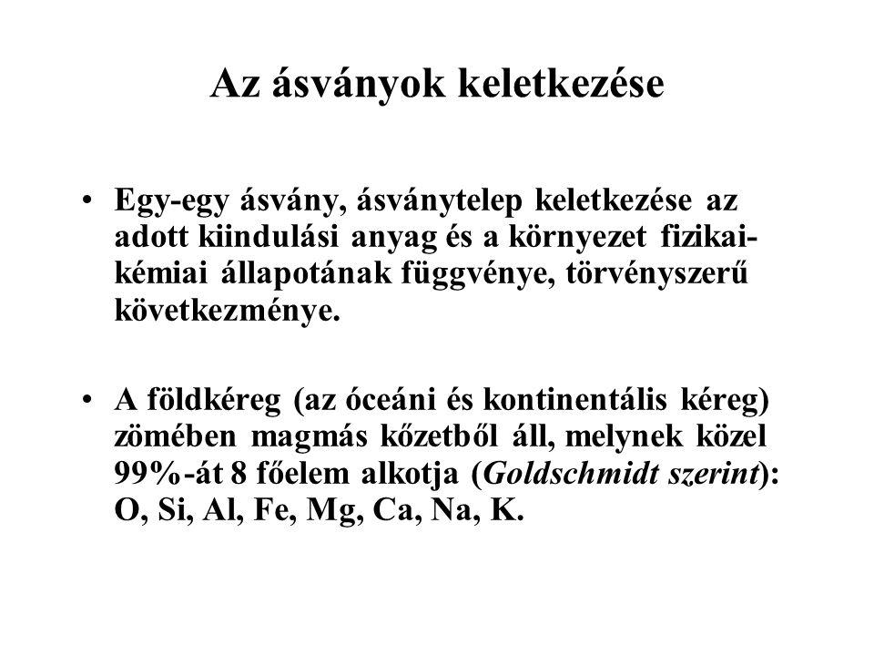 Az oxidációs és cementációs öv ásványai Fe és Cu szulfidokból álló oxidációs és cementációs öv (pl.