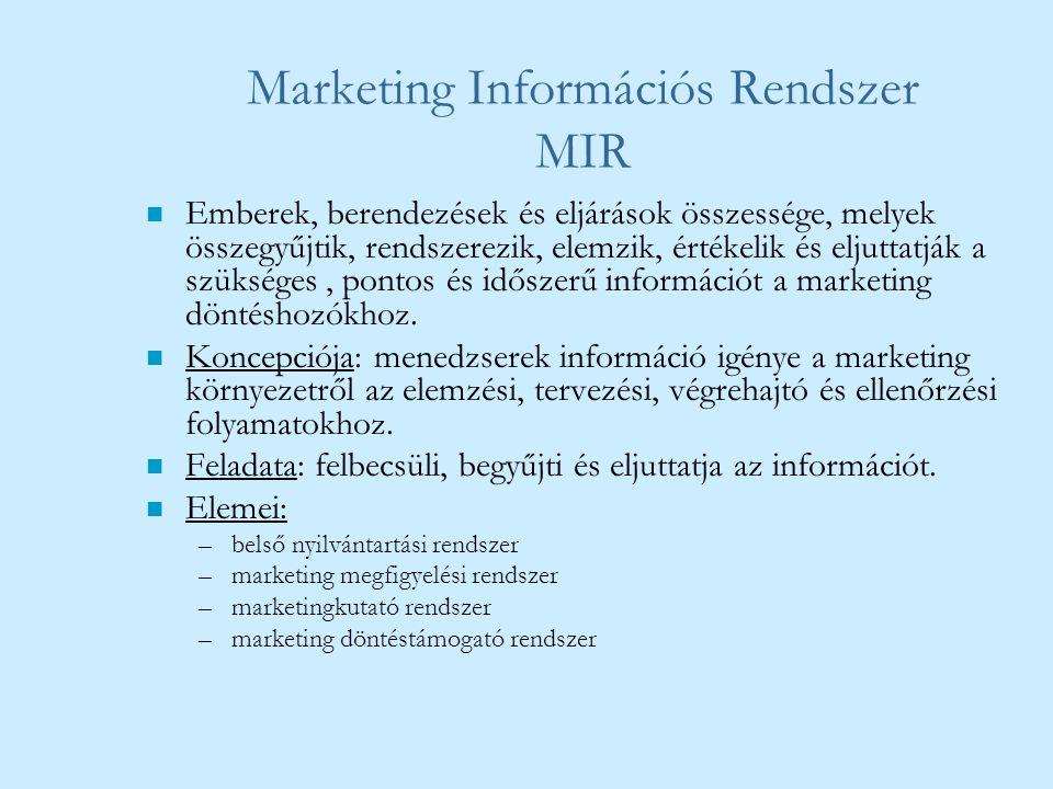 A marketing információs rendszer felépítése, moduljai Marketing menedzserek Elemzés Tervezés Végrehajtás Ellenőrzés Marketing- környezet Célpiacok Marketing- csatornák Versenytársak Közvélemény Makrokörnye- zeti hatások Az információs igények becslése Az információ elosztása Belső nyilvántartás Marketing- megfigyelések Marketing döntéstámogató elemzés Marketing- kutatás Információ feldolgozás Marketinginformáció-rendszer (MIR) Marketingdöntések és kapcsolatok