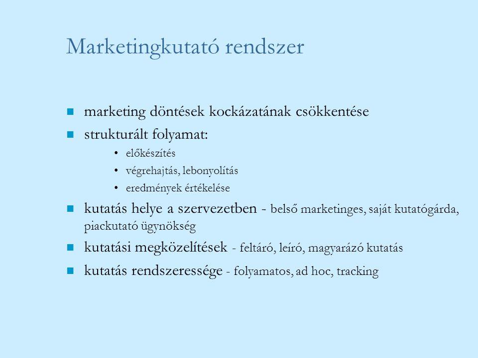 Marketingkutató rendszer n marketing döntések kockázatának csökkentése n strukturált folyamat: előkészítés végrehajtás, lebonyolítás eredmények értéke