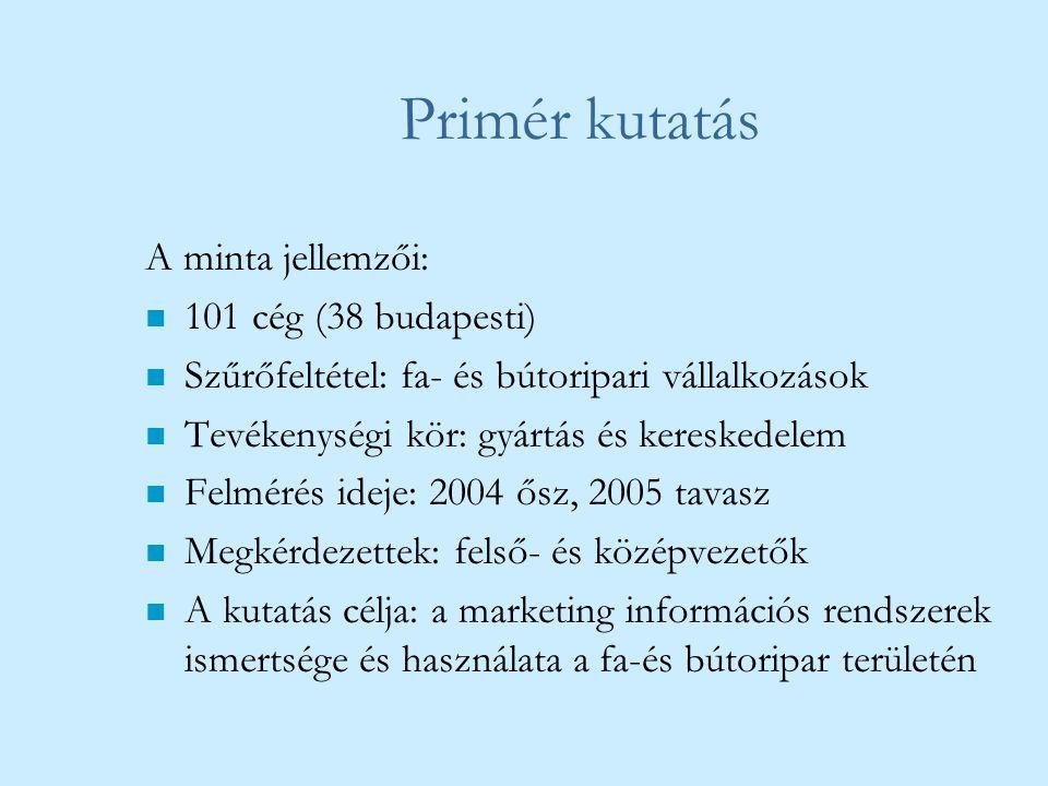 Primér kutatás A minta jellemzői: n 101 cég (38 budapesti) n Szűrőfeltétel: fa- és bútoripari vállalkozások n Tevékenységi kör: gyártás és kereskedele