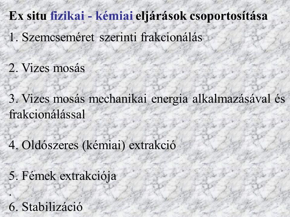 Ex situ fizikai - kémiai eljárások csoportosítása 1.