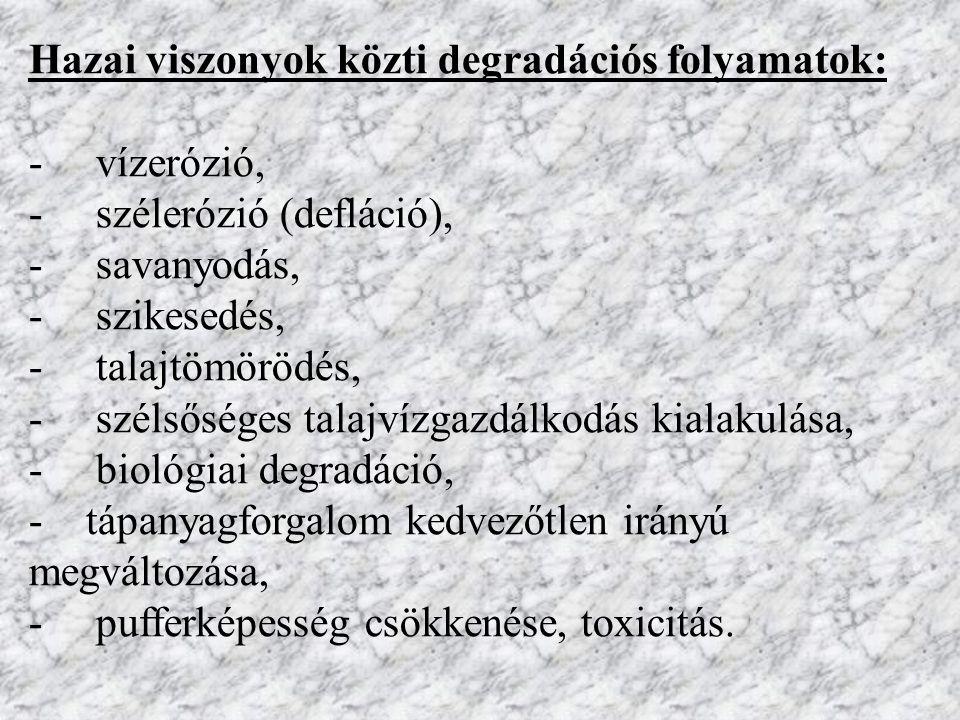 Ex situ biológiai eljárások 1.Talajkezelés agrotechnikai módszerekkel 2.