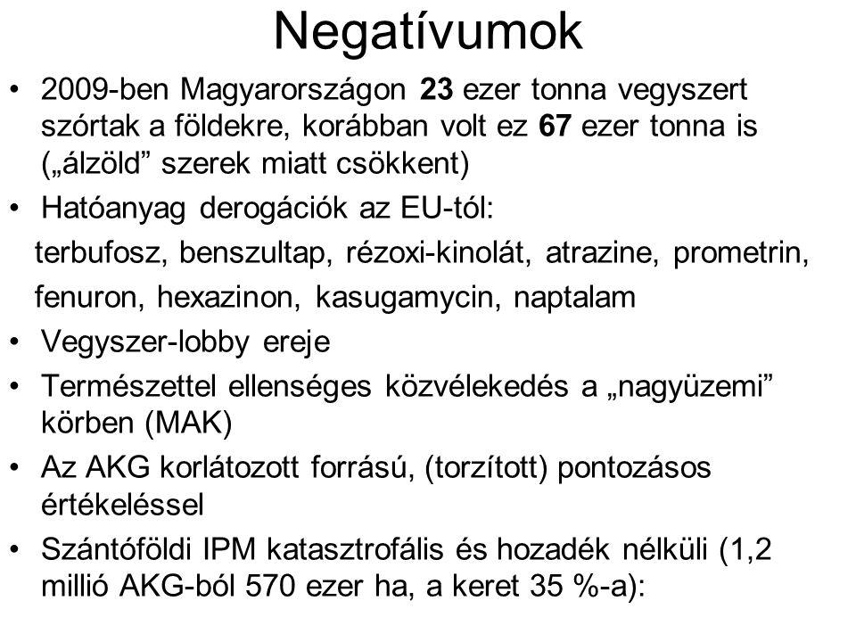"""Negatívumok 2009-ben Magyarországon 23 ezer tonna vegyszert szórtak a földekre, korábban volt ez 67 ezer tonna is (""""álzöld szerek miatt csökkent) Hatóanyag derogációk az EU-tól: terbufosz, benszultap, rézoxi-kinolát, atrazine, prometrin, fenuron, hexazinon, kasugamycin, naptalam Vegyszer-lobby ereje Természettel ellenséges közvélekedés a """"nagyüzemi körben (MAK) Az AKG korlátozott forrású, (torzított) pontozásos értékeléssel Szántóföldi IPM katasztrofális és hozadék nélküli (1,2 millió AKG-ból 570 ezer ha, a keret 35 %-a):"""