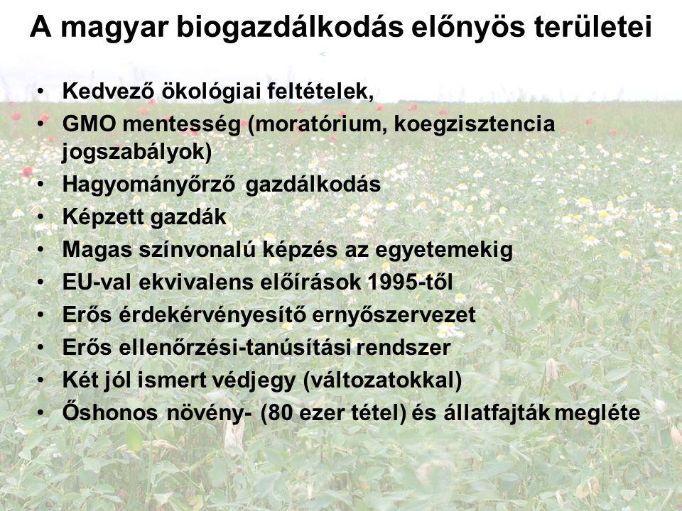 A magyar biogazdálkodás előnyös területei Kedvező ökológiai feltételek, GMO mentesség (moratórium, koegzisztencia jogszabályok) Hagyományőrző gazdálkodás Képzett gazdák Magas színvonalú képzés az egyetemekig EU-val ekvivalens előírások 1995-től Erős érdekérvényesítő ernyőszervezet Erős ellenőrzési-tanúsítási rendszer Két jól ismert védjegy (változatokkal) Őshonos növény- (80 ezer tétel) és állatfajták megléte