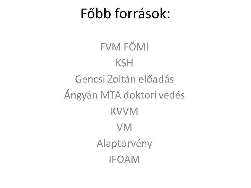 Főbb források: FVM FÖMI KSH Gencsi Zoltán előadás Ángyán MTA doktori védés KVVM VM Alaptörvény IFOAM