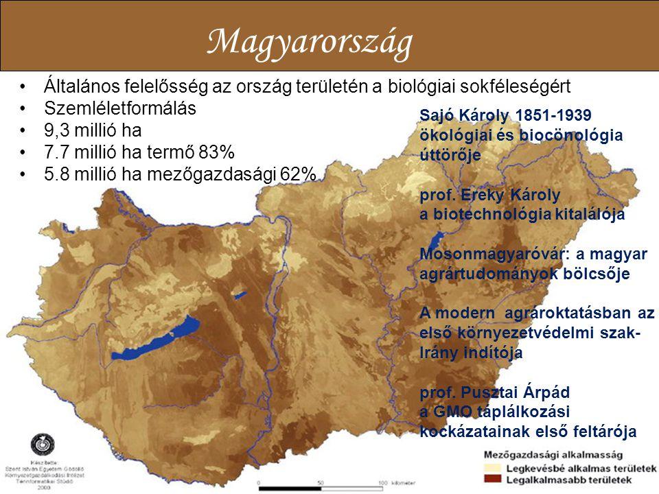 Általános felelősség az ország területén a biológiai sokféleségért Szemléletformálás 9,3 millió ha 7.7 millió ha termő 83% 5.8 millió ha mezőgazdasági 62% Magyarország Sajó Károly 1851-1939 ökológiai és biocönológia úttörője prof.