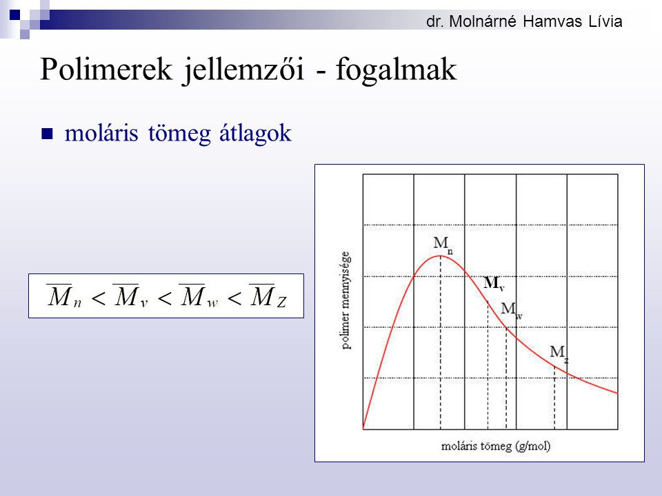 dr. Molnárné Hamvas Lívia Polimerek jellemzői - fogalmak moláris tömeg átlagok MvMv