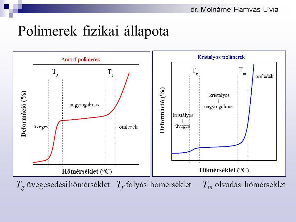 dr. Molnárné Hamvas Lívia Polimerek fizikai állapota T g üvegesedési hőmérséklet T m olvadási hőmérséklet T f folyási hőmérséklet