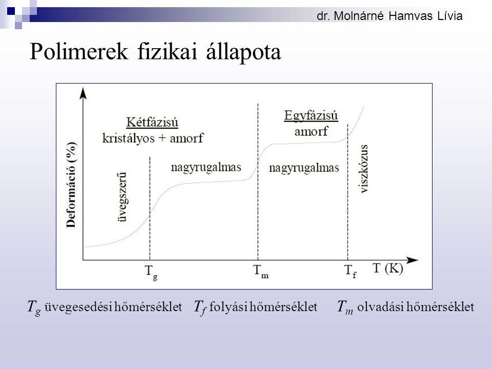 dr. Molnárné Hamvas Lívia Polimerek fizikai állapota T g üvegesedési hőmérséklet T f folyási hőmérséklet T m olvadási hőmérséklet