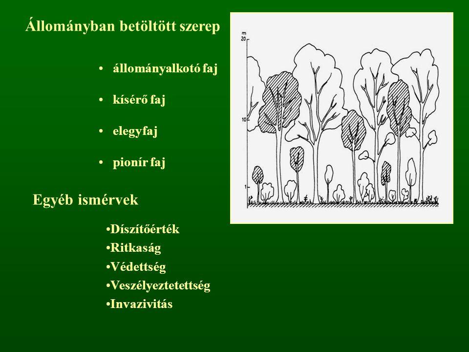Állományban betöltött szerep állományalkotó faj kísérő faj elegyfaj pionír faj Díszítőérték Ritkaság Védettség Veszélyeztetettség Invazivitás Egyéb is