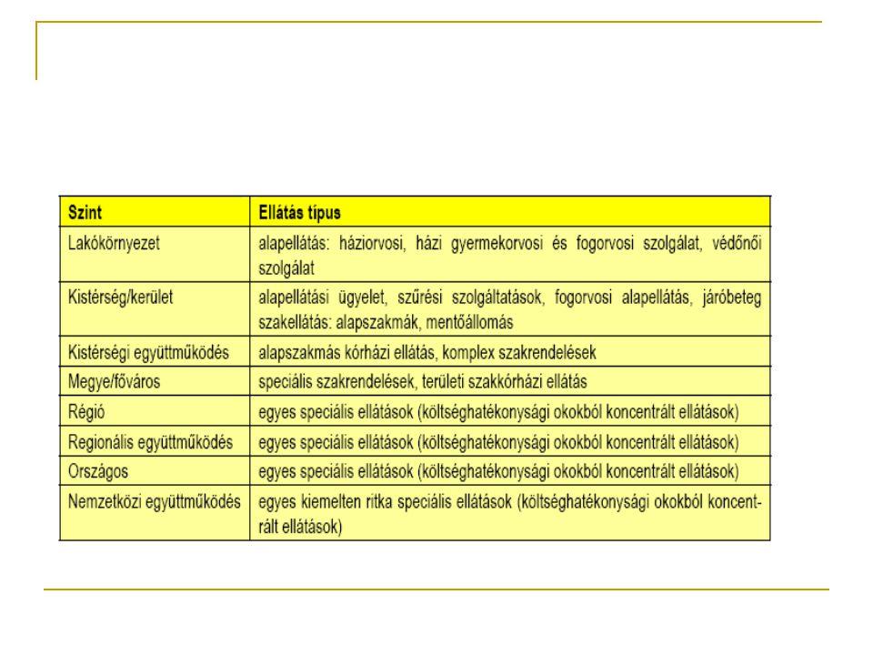 A fekvőbeteg-szakellátás III.