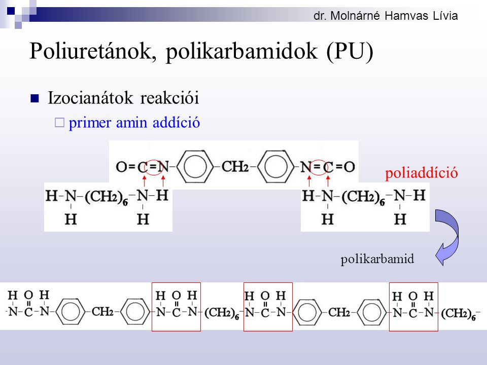 dr. Molnárné Hamvas Lívia Poliuretánok, polikarbamidok (PU) Izocianátok reakciói  primer amin addíció poliaddíció polikarbamid