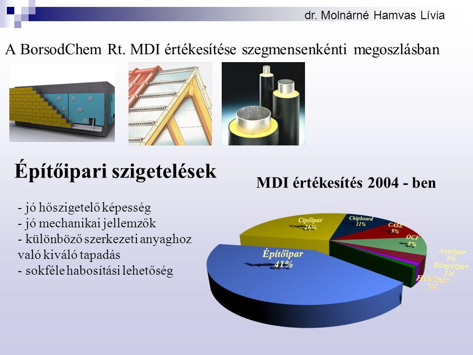 dr. Molnárné Hamvas Lívia Építőipari szigetelések - jó hőszigetelő képesség - jó mechanikai jellemzők - különböző szerkezeti anyaghoz való kiváló tapa