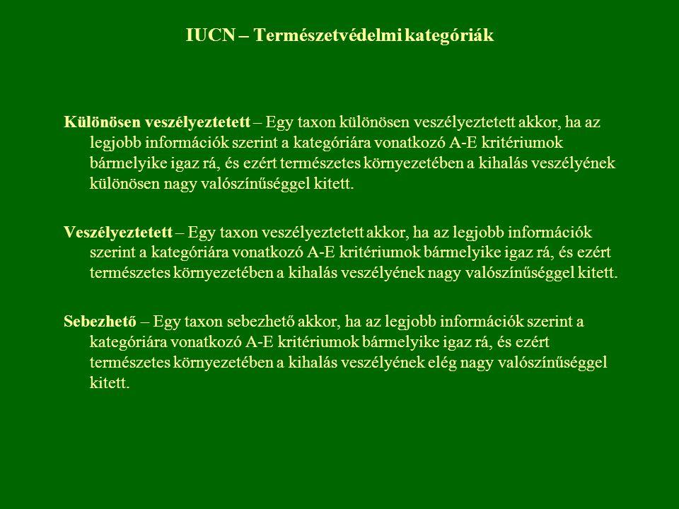 IUCN – Természetvédelmi kategóriák Különösen veszélyeztetett – Egy taxon különösen veszélyeztetett akkor, ha az legjobb információk szerint a kategóri