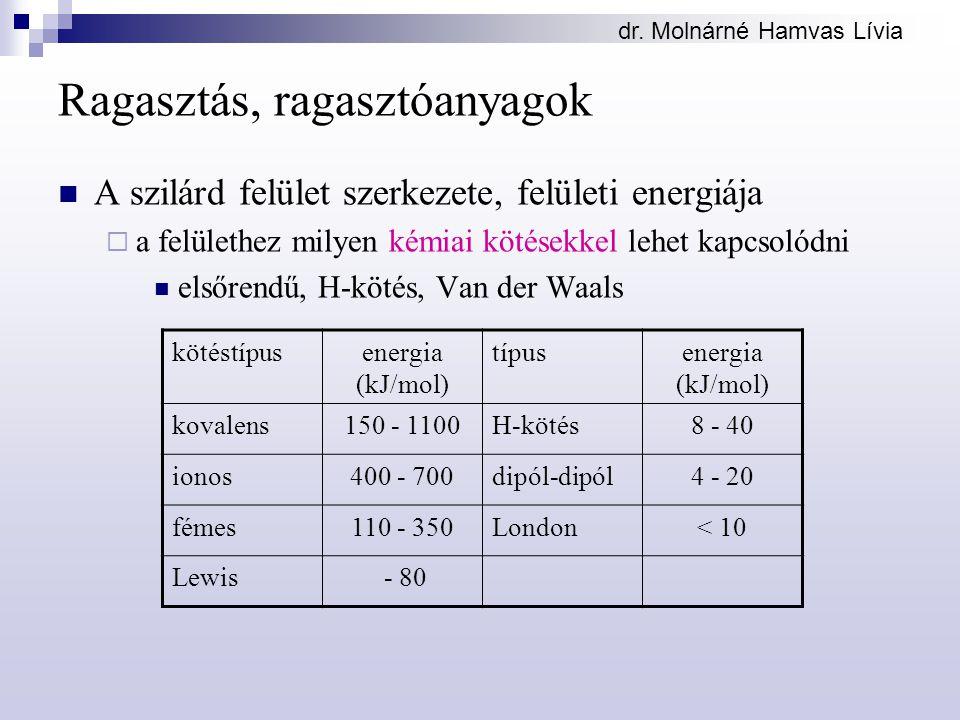 dr. Molnárné Hamvas Lívia Ragasztás, ragasztóanyagok A szilárd felület szerkezete, felületi energiája  a felülethez milyen kémiai kötésekkel lehet ka