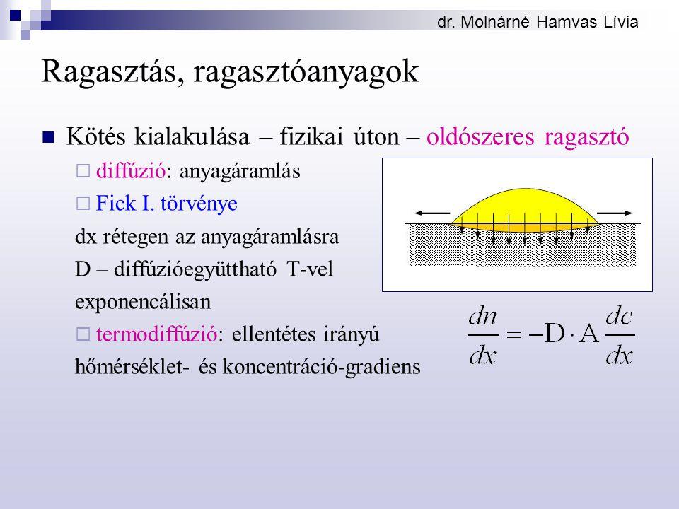 dr. Molnárné Hamvas Lívia Ragasztás, ragasztóanyagok Kötés kialakulása – fizikai úton – oldószeres ragasztó  diffúzió: anyagáramlás  Fick I. törvény