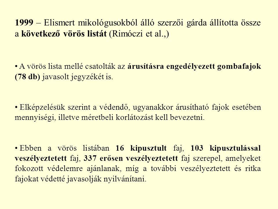 1999 – Elismert mikológusokból álló szerzői gárda állította össze a következő vörös listát (Rimóczi et al.,) A vörös lista mellé csatolták az árusítás