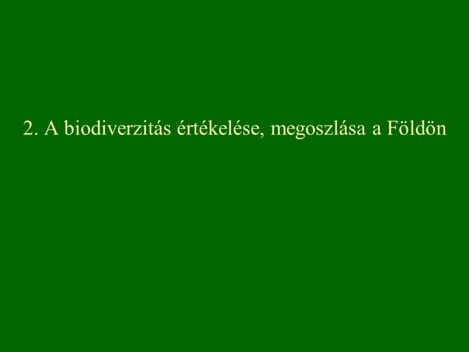 A biodiverzitás megoszlása a Földön