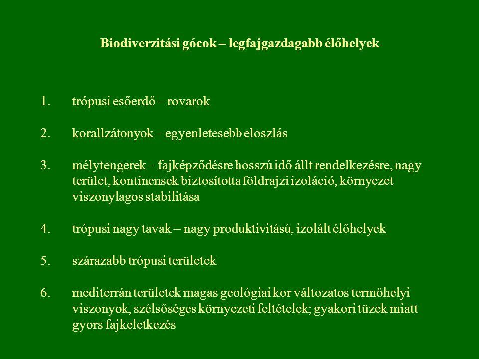 Új fajok az utóbbi fél évszázadban Új edényes fajÚjra felfedezett faj Alchemilla filicaulisEpipactis ponticaApium repens Alchemilla subcrenataEpipactis tallosii*Asplenium lepidium Calamagrostis purpureaHammarbia paludosaCardamine trifolia Carex buxbaumiiLilium martagon ssp.