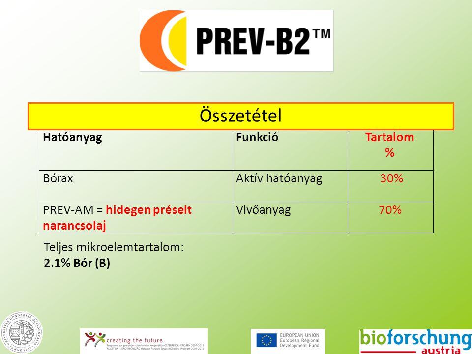 23 HatóanyagFunkcióTartalom % BóraxAktív hatóanyag 30% PREV-AM = hidegen préselt narancsolaj Vivőanyag70% Összetétel Teljes mikroelemtartalom: 2.1% Bó
