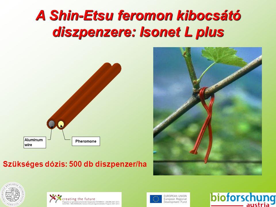 A Shin-Etsu feromon kibocsátó diszpenzere: Isonet L plus Szükséges dózis: 500 db diszpenzer/ha
