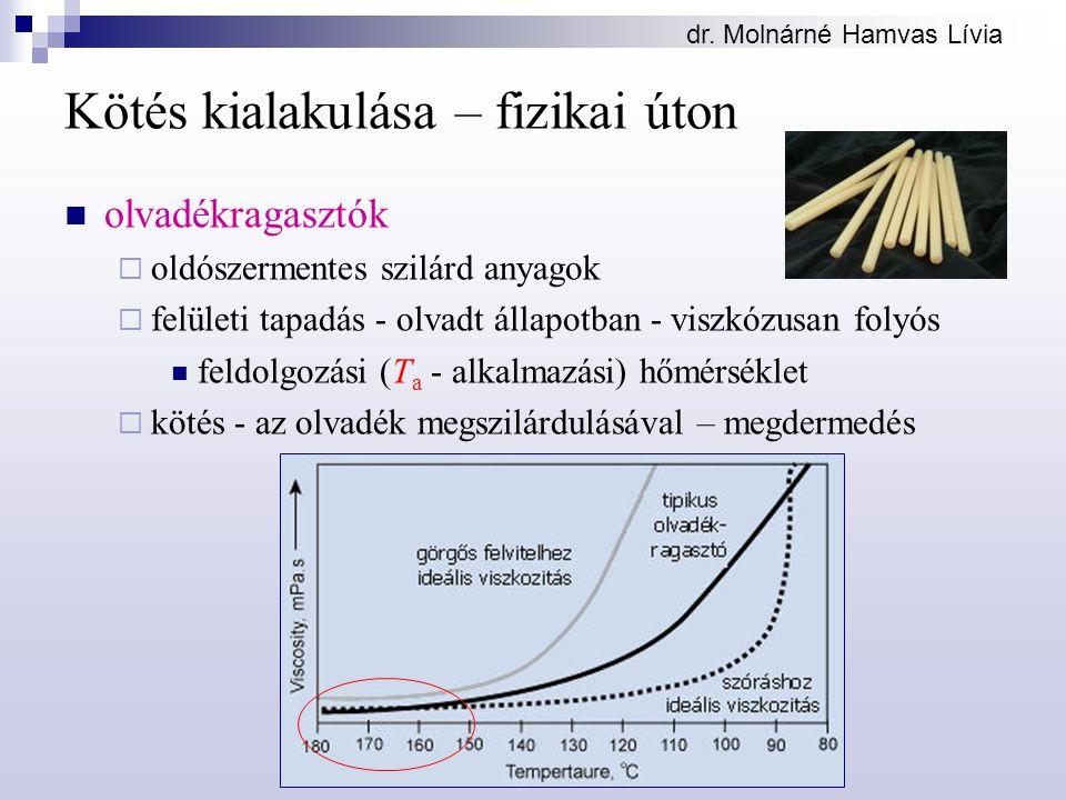 dr. Molnárné Hamvas Lívia Kötés kialakulása – fizikai úton olvadékragasztók  oldószermentes szilárd anyagok  felületi tapadás - olvadt állapotban -
