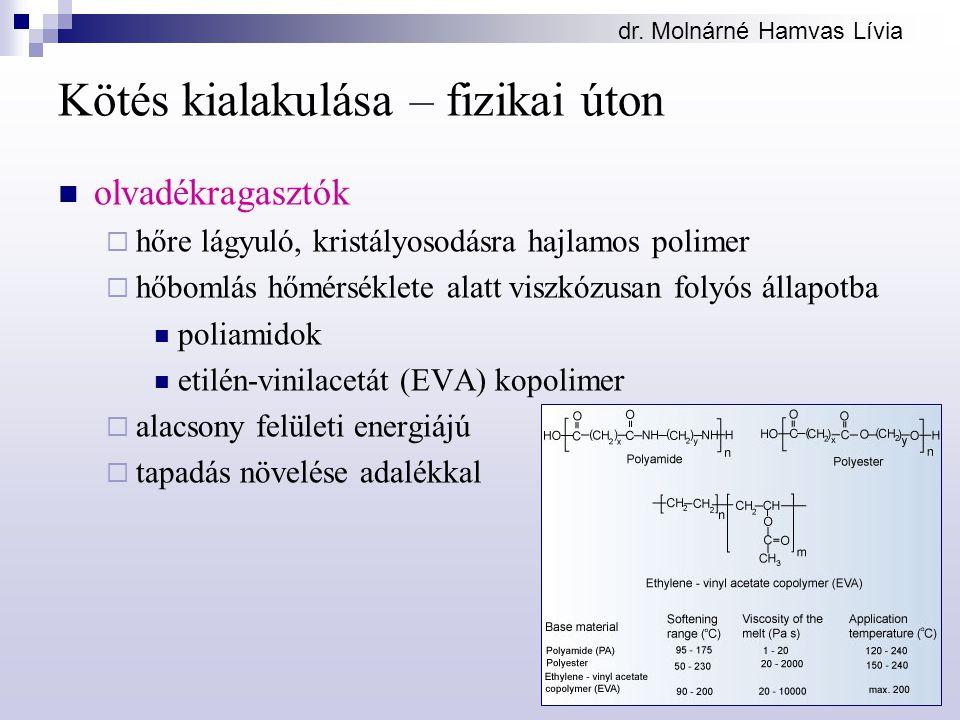 dr. Molnárné Hamvas Lívia Kötés kialakulása – fizikai úton olvadékragasztók  hőre lágyuló, kristályosodásra hajlamos polimer  hőbomlás hőmérséklete