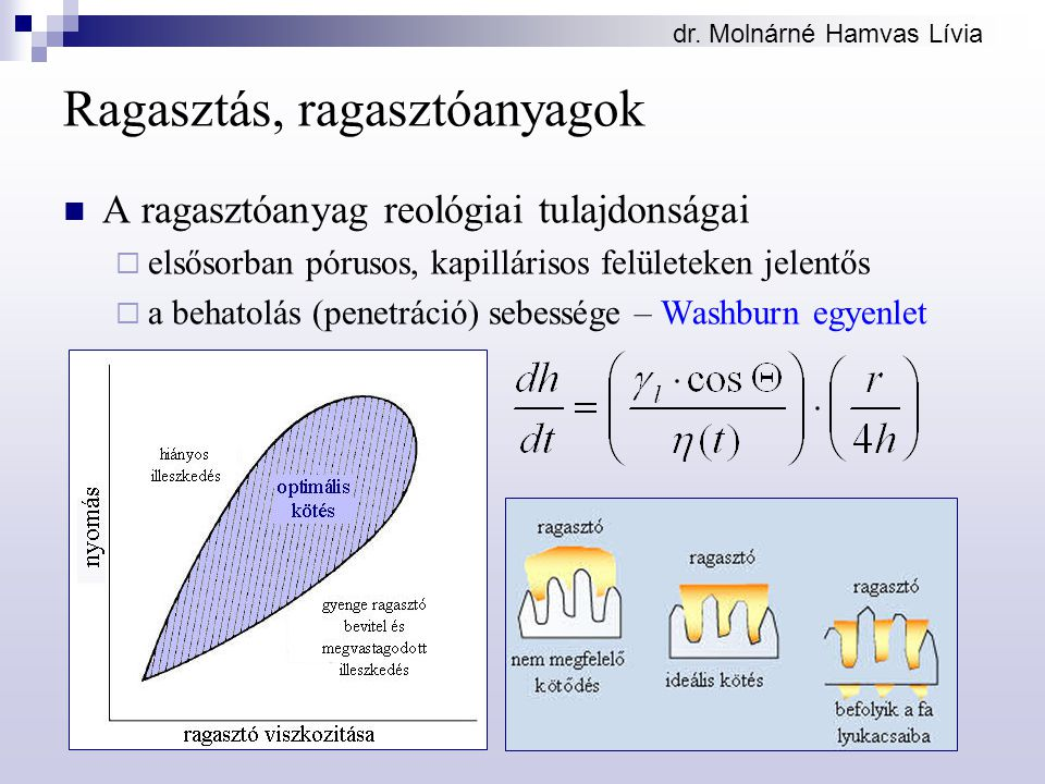 dr. Molnárné Hamvas Lívia Ragasztás, ragasztóanyagok A ragasztóanyag reológiai tulajdonságai  elsősorban pórusos, kapillárisos felületeken jelentős 