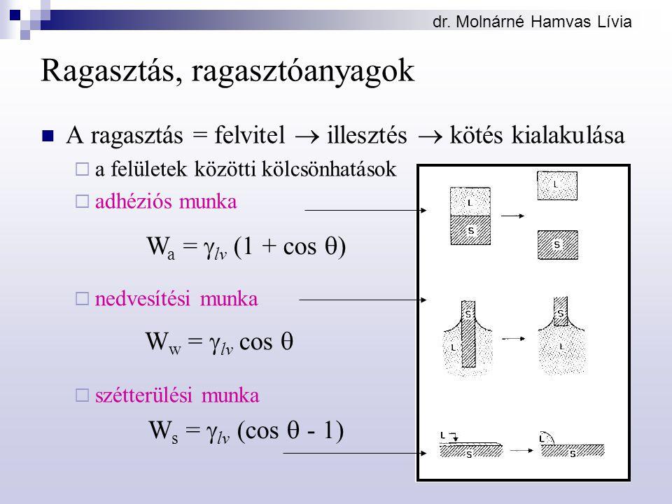 dr. Molnárné Hamvas Lívia Ragasztás, ragasztóanyagok A ragasztás = felvitel  illesztés  kötés kialakulása  a felületek közötti kölcsönhatások  adh