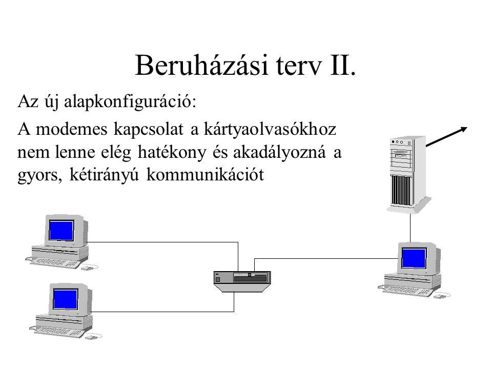 Beruházási terv II. Az új alapkonfiguráció: A modemes kapcsolat a kártyaolvasókhoz nem lenne elég hatékony és akadályozná a gyors, kétirányú kommuniká