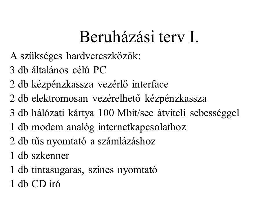 Beruházási terv I. A szükséges hardvereszközök: 3 db általános célú PC 2 db kézpénzkassza vezérlő interface 2 db elektromosan vezérelhető kézpénzkassz