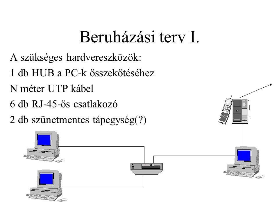 Beruházási terv I. A szükséges hardvereszközök: 1 db HUB a PC-k összekötéséhez N méter UTP kábel 6 db RJ-45-ös csatlakozó 2 db szünetmentes tápegység(