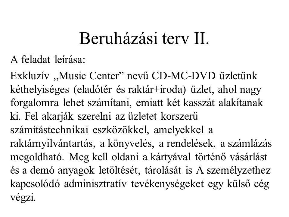 """Beruházási terv II. A feladat leírása: Exkluzív """"Music Center"""" nevű CD-MC-DVD üzletünk kéthelyiséges (eladótér és raktár+iroda) üzlet, ahol nagy forga"""