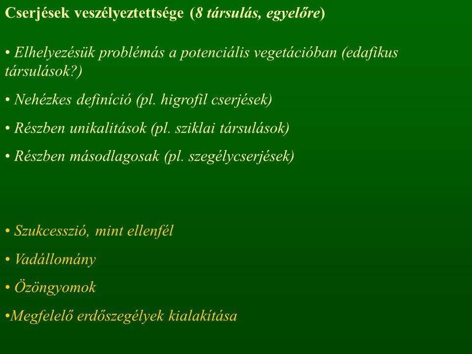 Elhelyezésük problémás a potenciális vegetációban (edafikus társulások?) Nehézkes definíció (pl.