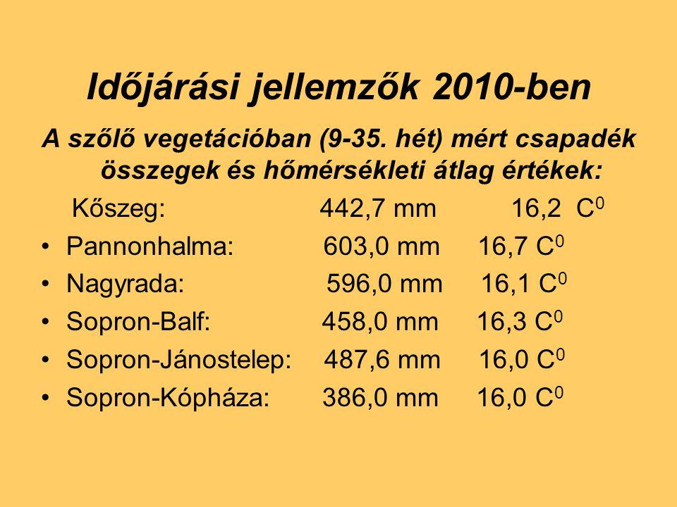 Időjárási jellemzők 2010-ben A szőlő vegetációban (9-35. hét) mért csapadék összegek és hőmérsékleti átlag értékek: Kőszeg: 442,7 mm 16,2 C 0 Pannonha
