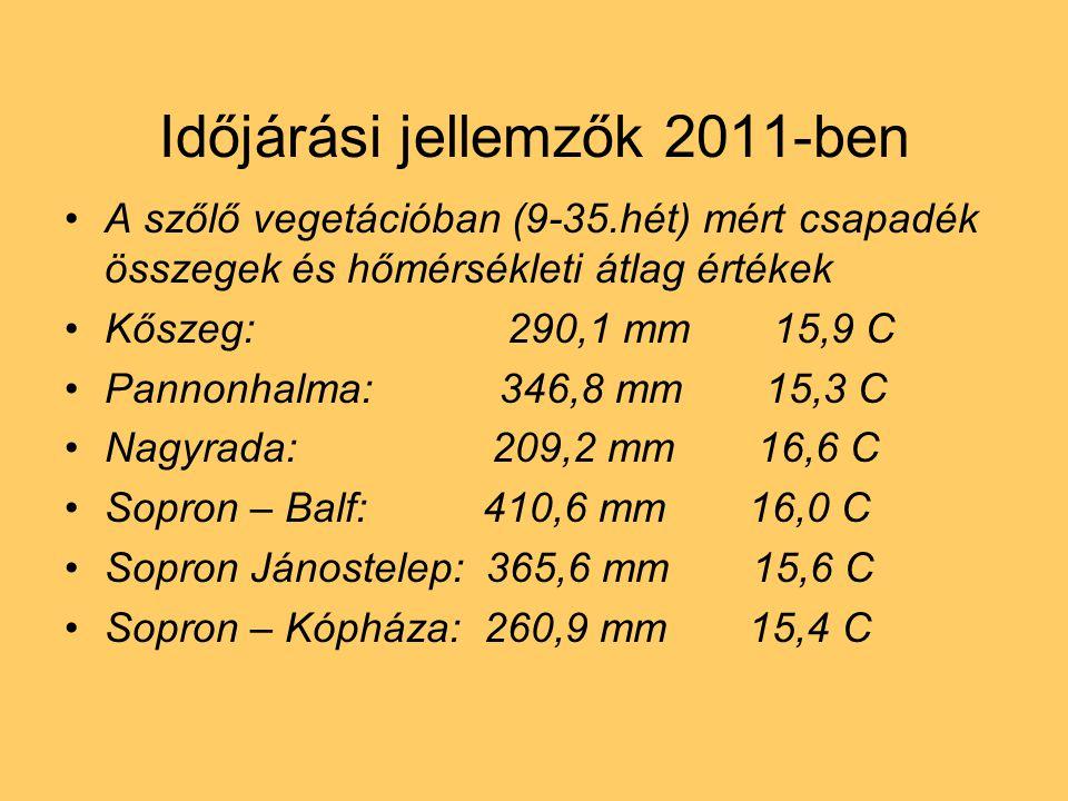 Időjárási jellemzők 2011-ben A szőlő vegetációban (9-35.hét) mért csapadék összegek és hőmérsékleti átlag értékek Kőszeg: 290,1 mm 15,9 C Pannonhalma:
