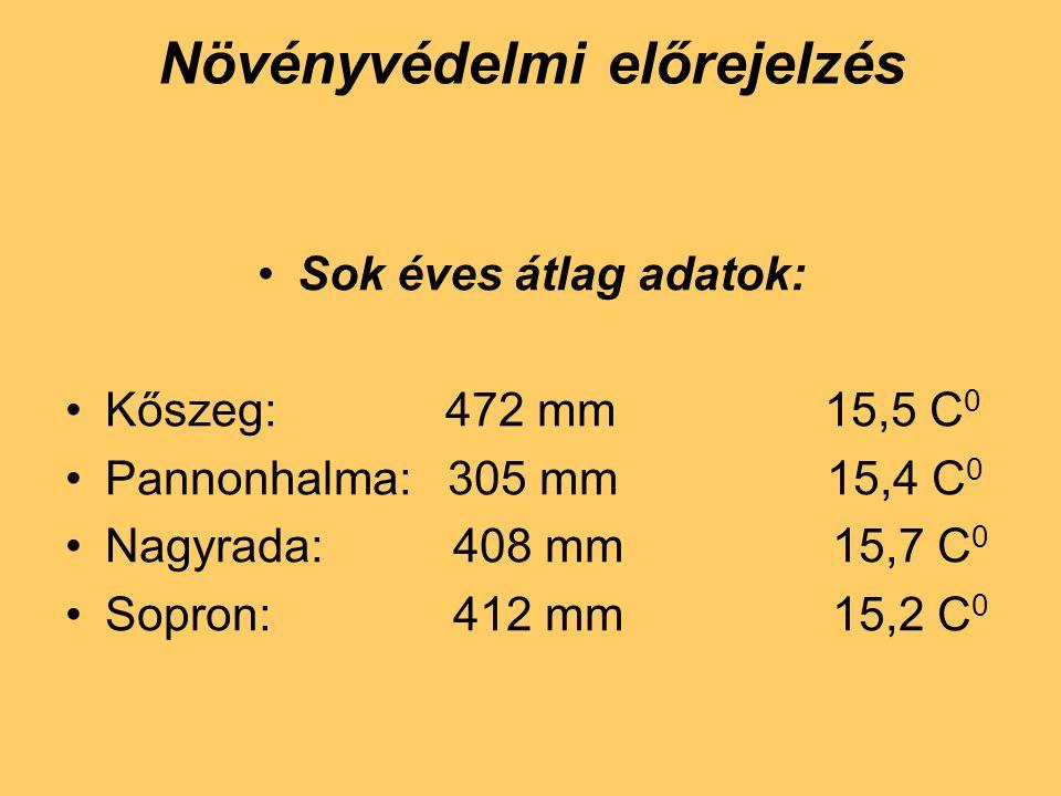 Növényvédelmi előrejelzés Sok éves átlag adatok: Kőszeg: 472 mm 15,5 C 0 Pannonhalma: 305 mm 15,4 C 0 Nagyrada: 408 mm 15,7 C 0 Sopron: 412 mm 15,2 C