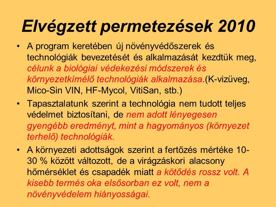 Elvégzett permetezések 2010 A program keretében új növényvédőszerek és technológiák bevezetését és alkalmazását kezdtük meg, célunk a biológiai védeke